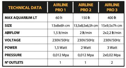 Haquoss Airline Pro 2